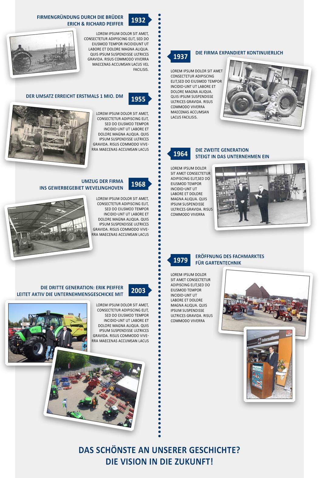 Unsere Historie